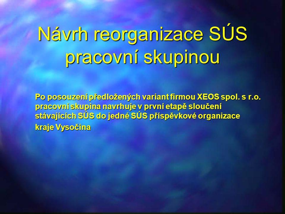 Návrh reorganizace SÚS pracovní skupinou Po posouzení předložených variant firmou XEOS spol. s r.o. pracovní skupina navrhuje v první etapě sloučení s