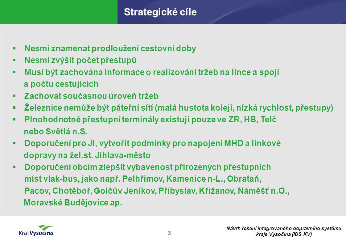 Návrh řešení integrovaného dopravního systému kraje Vysočina (IDS KV) 4 Oblast platnosti IDS KV je celé území kraje Vysočina Zachovat stávající systém dopravní obslužnosti tj., Základní dopravní obslužnost (ZDO), ostatní dopravní obslužnost (ODO) a městská hromadná doprava (MHD) Koordinace přepravní nabídky a dopravců: spolupráce všech dopravců na daném území integrace časová i prostorová tj.