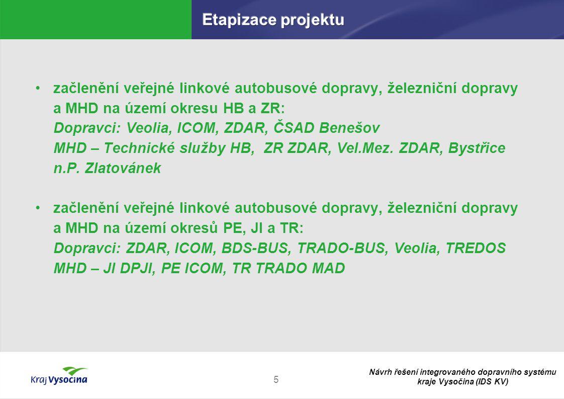 Návrh řešení integrovaného dopravního systému kraje Vysočina (IDS KV) 5 začlenění veřejné linkové autobusové dopravy, železniční dopravy a MHD na územ