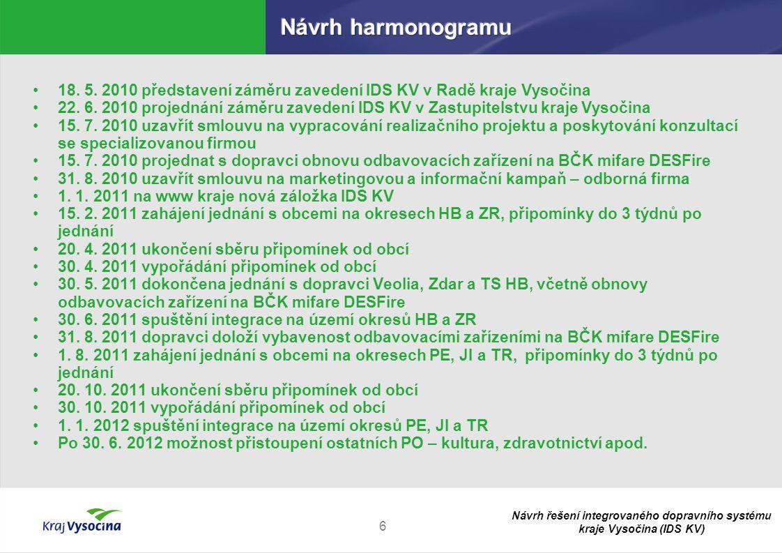 Návrh řešení integrovaného dopravního systému kraje Vysočina (IDS KV) 6 18. 5. 2010 představení záměru zavedení IDS KV v Radě kraje Vysočina 22. 6. 20