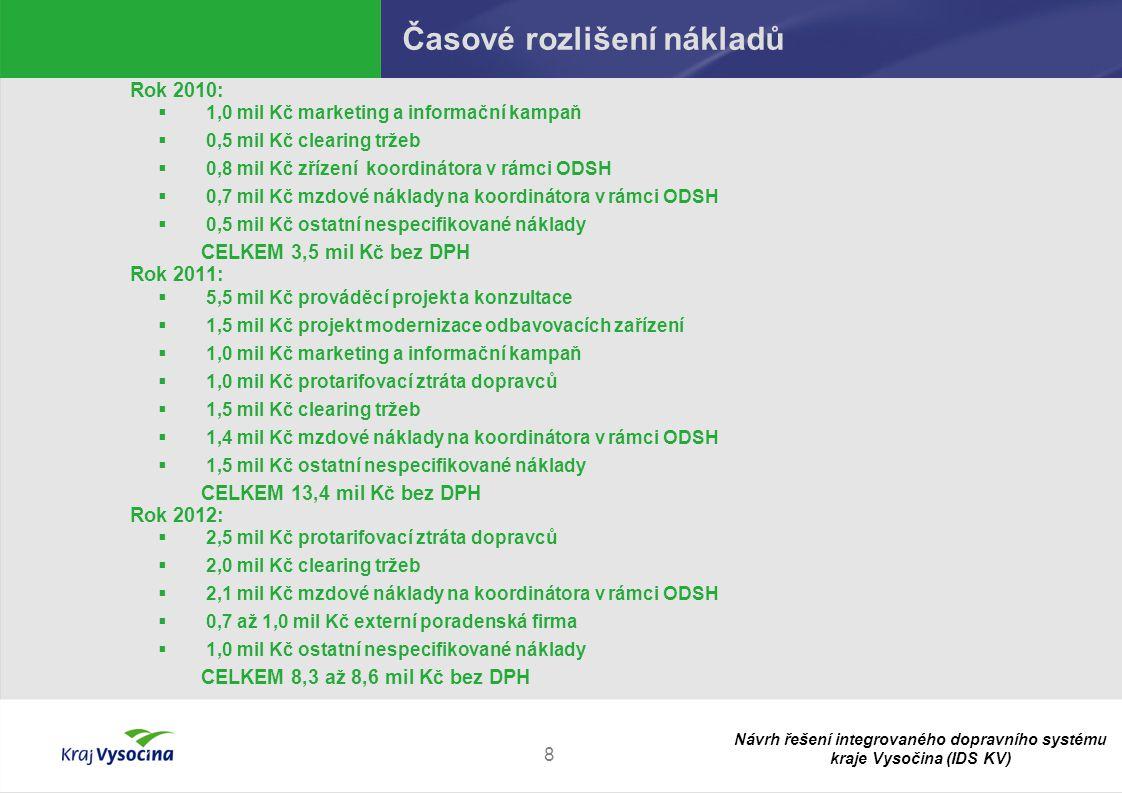 Návrh řešení integrovaného dopravního systému kraje Vysočina (IDS KV) 9 poradenství a konzultace – specializovaná firma marketing a informace – odborná firma koordinátor v rámci ODSH pět pracovníků:  IT technik na karty a odbavování (2 pracovníci)  dopravní expert, tarif a tvorba JŘ (2 pracovníci)  ekonom, zajišťuje styk se zúčtovacím centrem (1 pracovník)