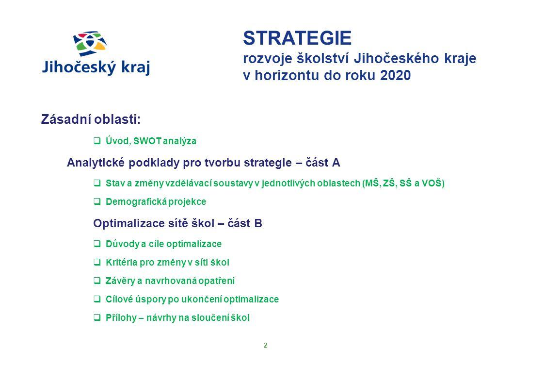 Zásadní oblasti:  Úvod, SWOT analýza Analytické podklady pro tvorbu strategie – část A  Stav a změny vzdělávací soustavy v jednotlivých oblastech (MŠ, ZŠ, SŠ a VOŠ)  Demografická projekce Optimalizace sítě škol – část B  Důvody a cíle optimalizace  Kritéria pro změny v síti škol  Závěry a navrhovaná opatření  Cílové úspory po ukončení optimalizace  Přílohy – návrhy na sloučení škol 2