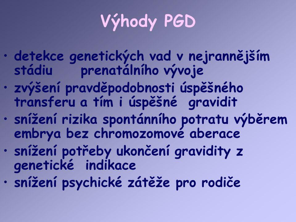 Výhody PGD detekce genetických vad v nejrannějším stádiu prenatálního vývoje zvýšení pravděpodobnosti úspěšného transferu a tím i úspěšné gravidit sní