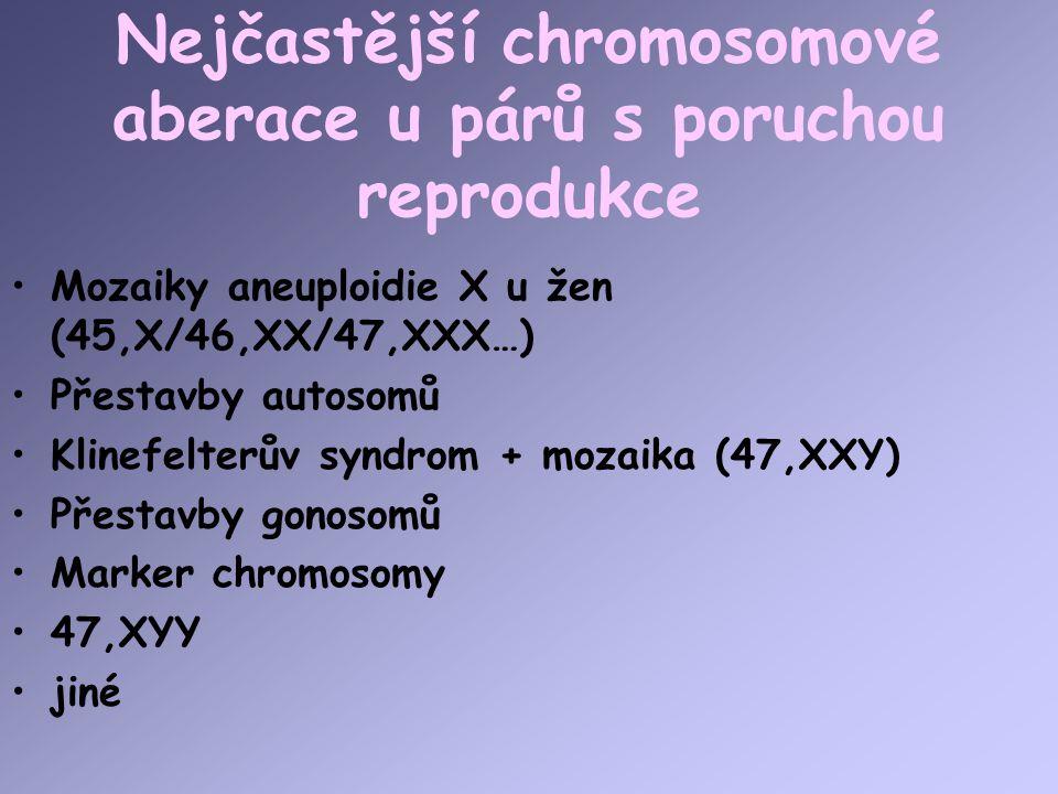 Nejčastější chromosomové aberace u párů s poruchou reprodukce Mozaiky aneuploidie X u žen (45,X/46,XX/47,XXX…) Přestavby autosomů Klinefelterův syndro