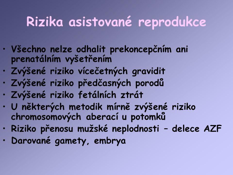 Rizika asistované reprodukce Všechno nelze odhalit prekoncepčním ani prenatálním vyšetřením Zvýšené riziko vícečetných gravidit Zvýšené riziko předčas