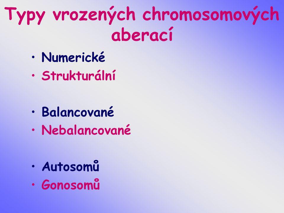 Typy vrozených chromosomových aberací Numerické Strukturální Balancované Nebalancované Autosomů Gonosomů