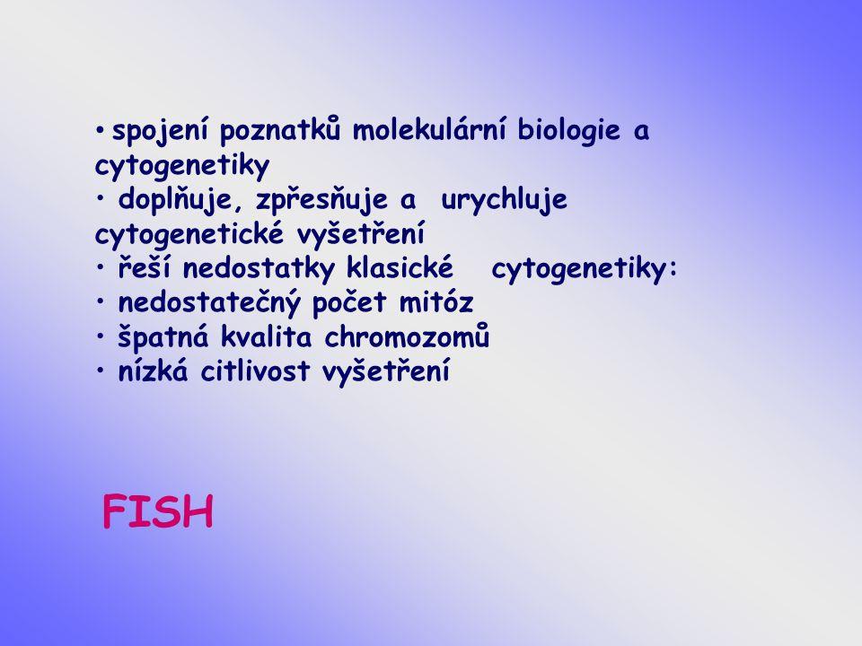 spojení poznatků molekulární biologie a cytogenetiky doplňuje, zpřesňuje a urychluje cytogenetické vyšetření řeší nedostatky klasické cytogenetiky: nedostatečný počet mitóz špatná kvalita chromozomů nízká citlivost vyšetření FISH