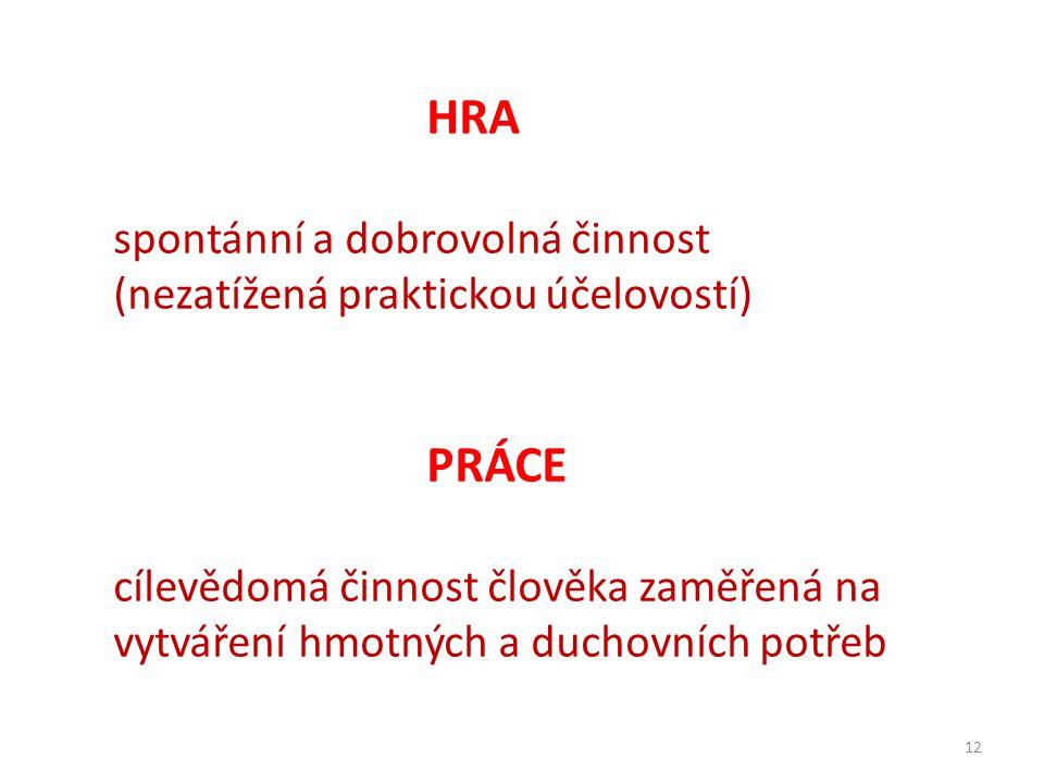 12 HRA spontánní a dobrovolná činnost (nezatížená praktickou účelovostí) PRÁCE cílevědomá činnost člověka zaměřená na vytváření hmotných a duchovních