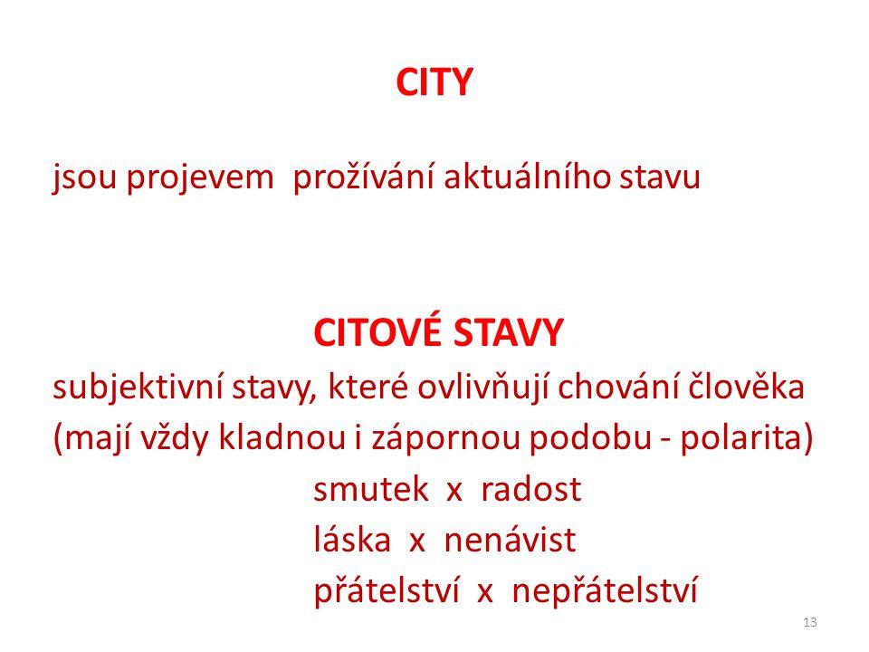 CITY jsou projevem prožívání aktuálního stavu CITOVÉ STAVY subjektivní stavy, které ovlivňují chování člověka (mají vždy kladnou i zápornou podobu - p