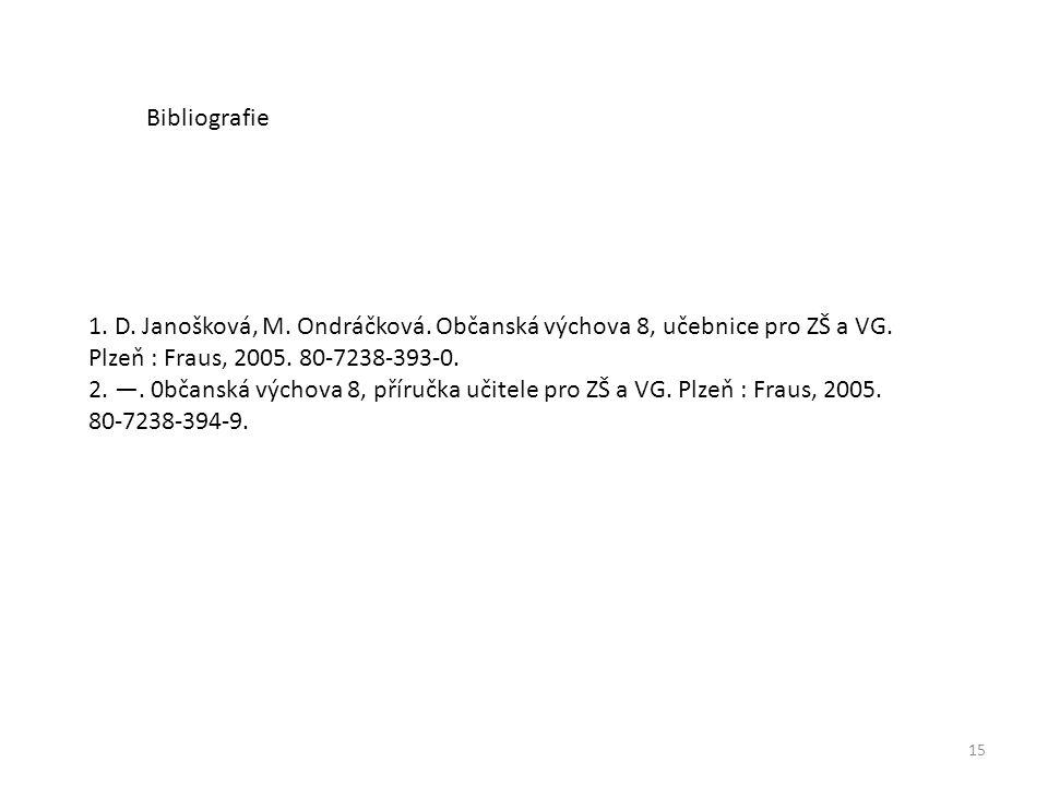 15 1. D. Janošková, M. Ondráčková. Občanská výchova 8, učebnice pro ZŠ a VG. Plzeň : Fraus, 2005. 80-7238-393-0. 2. —. 0bčanská výchova 8, příručka uč