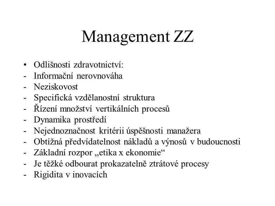 """Management ZZ Odlišnosti zdravotnictví: -Informační nerovnováha -Neziskovost -Specifická vzdělanostní struktura -Řízení množství vertikálních procesů -Dynamika prostředí -Nejednoznačnost kritérii úspěšnosti manažera -Obtížná předvídatelnost nákladů a výnosů v budoucnosti -Základní rozpor """"etika x ekonomie -Je těžké odbourat prokazatelně ztrátové procesy -Rigidita v inovacích"""