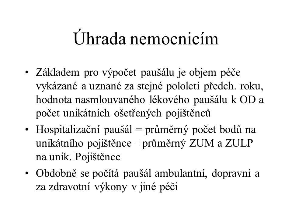 Úhrada nemocnicím Základem pro výpočet paušálu je objem péče vykázané a uznané za stejné pololetí předch.