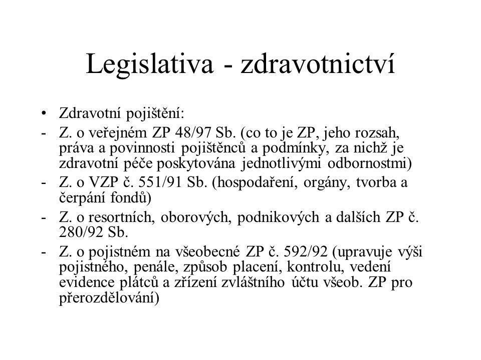 Legislativa - zdravotnictví Zdravotní pojištění: -Z.