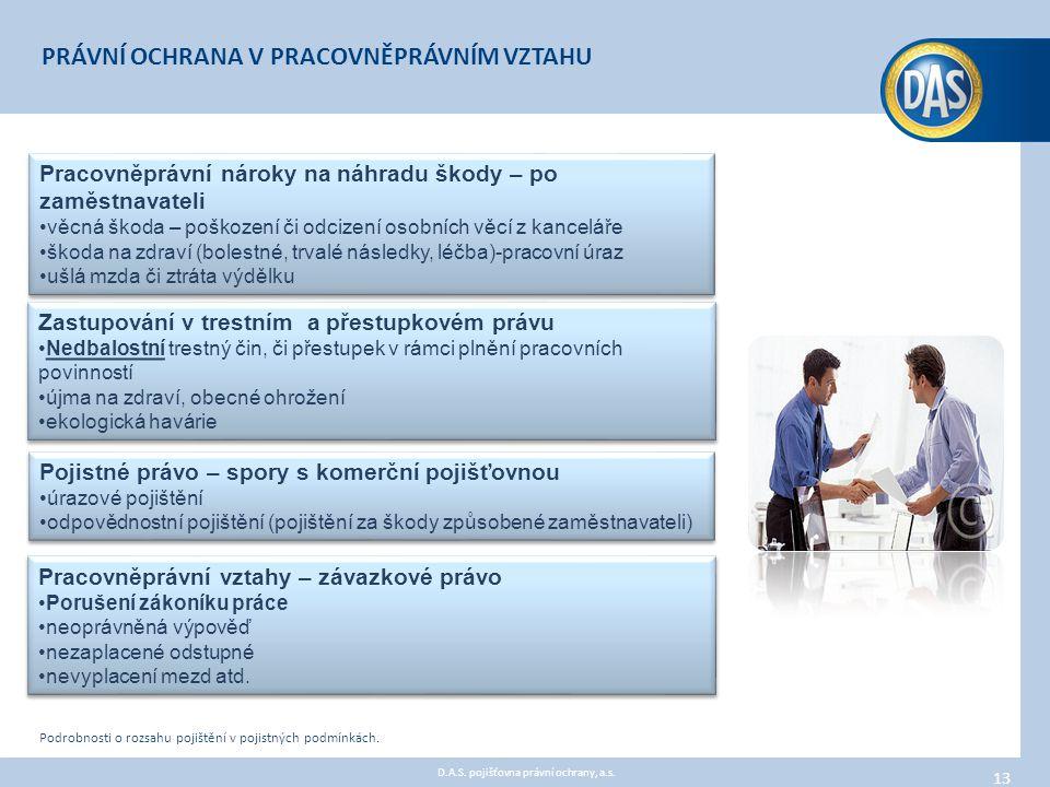 D.A.S. pojišťovna právní ochrany, a.s. PRÁVNÍ OCHRANA V PRACOVNĚPRÁVNÍM VZTAHU 13 Pracovněprávní nároky na náhradu škody – po zaměstnavateli věcná ško