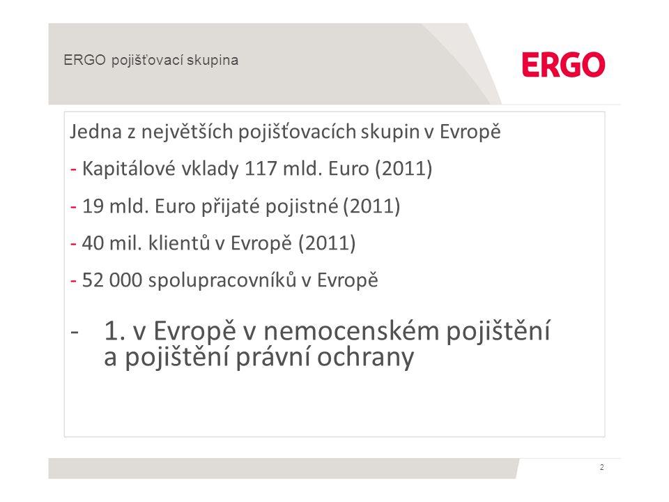 ERGO pojišťovací skupina Jedna z největších pojišťovacích skupin v Evropě - Kapitálové vklady 117 mld. Euro (2011) - 19 mld. Euro přijaté pojistné (20