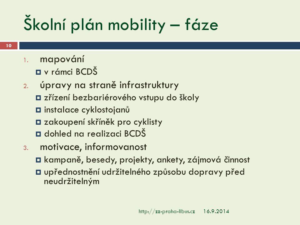 Školní plán mobility – fáze 16.9.2014http://zz-praha-libus.cz 10 1. mapování  v rámci BCDŠ 2. úpravy na straně infrastruktury  zřízení bezbariérovéh