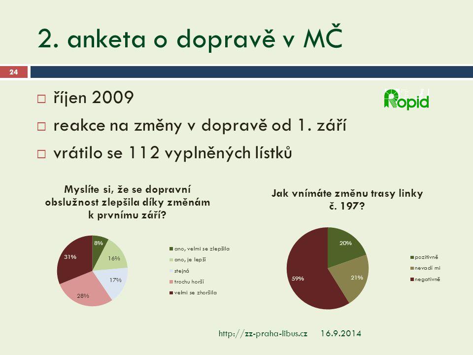 2. anketa o dopravě v MČ 16.9.2014http://zz-praha-libus.cz 24  říjen 2009  reakce na změny v dopravě od 1. září  vrátilo se 112 vyplněných lístků