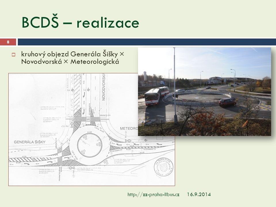 BCDŠ – realizace 16.9.2014http://zz-praha-libus.cz 8  kruhový objezd Generála Šišky × Novodvorská × Meteorologická