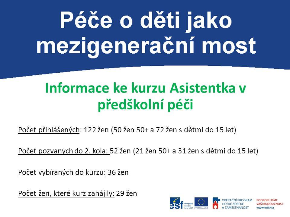 Informace ke kurzu Asistentka v předškolní péči Počet přihlášených: 122 žen (50 žen 50+ a 72 žen s dětmi do 15 let) Počet pozvaných do 2. kola: 52 žen
