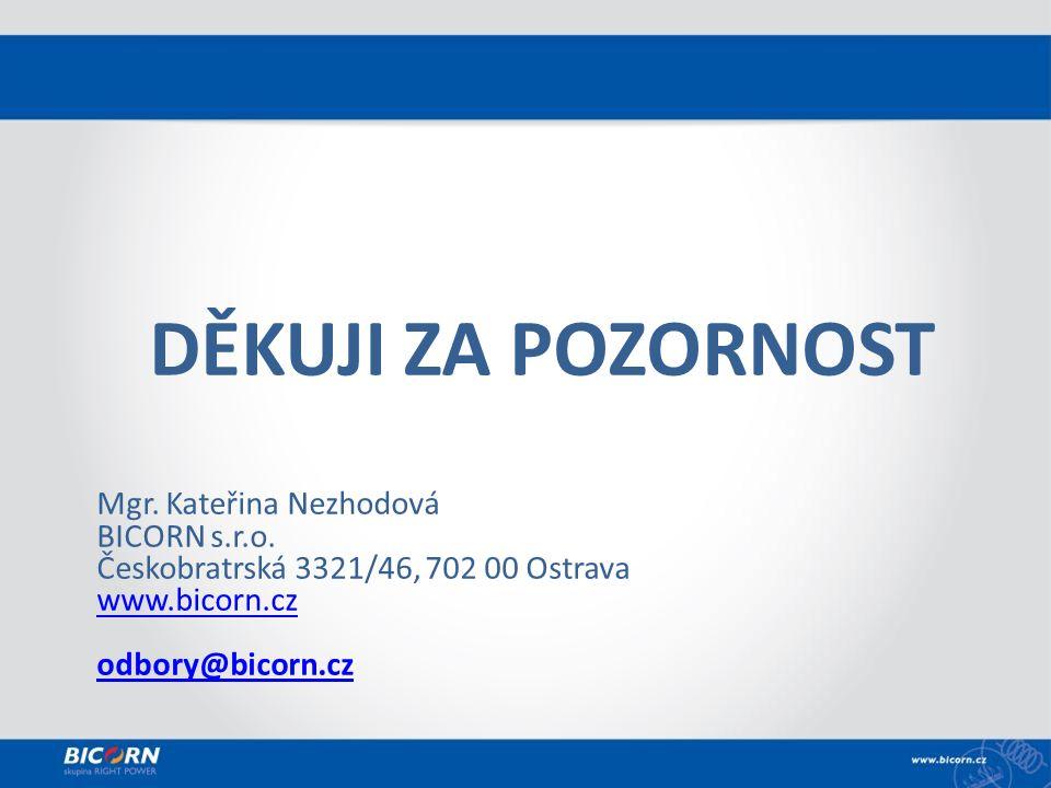 DĚKUJI ZA POZORNOST Mgr. Kateřina Nezhodová BICORN s.r.o.