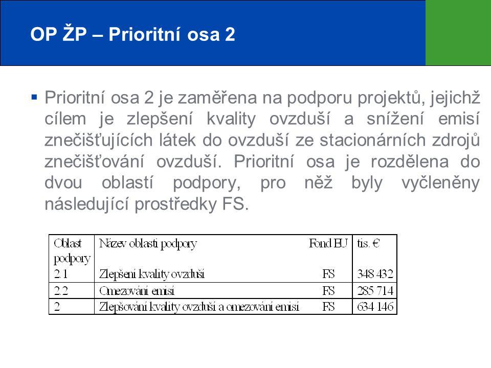 OP ŽP – Prioritní osa 2  Prioritní osa 2 je zaměřena na podporu projektů, jejichž cílem je zlepšení kvality ovzduší a snížení emisí znečišťujících lá