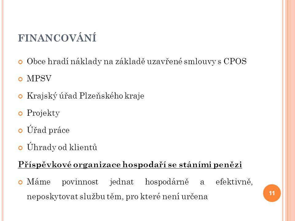 FINANCOVÁNÍ Obce hradí náklady na základě uzavřené smlouvy s CPOS MPSV Krajský úřad Plzeňského kraje Projekty Úřad práce Úhrady od klientů Příspěvkové organizace hospodaří se stáními penězi Máme povinnost jednat hospodárně a efektivně, neposkytovat službu těm, pro které není určena 11