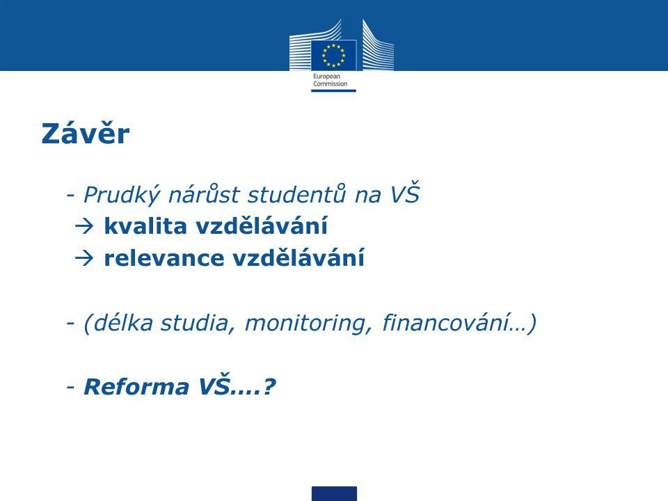 Závěr - Prudký nárůst studentů na VŠ  kvalita vzdělávání  relevance vzdělávání - (délka studia, monitoring, financování…) - Reforma VŠ….?
