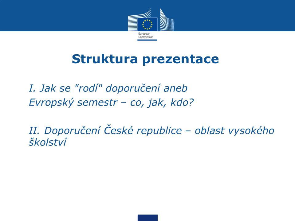 Struktura prezentace I. Jak se