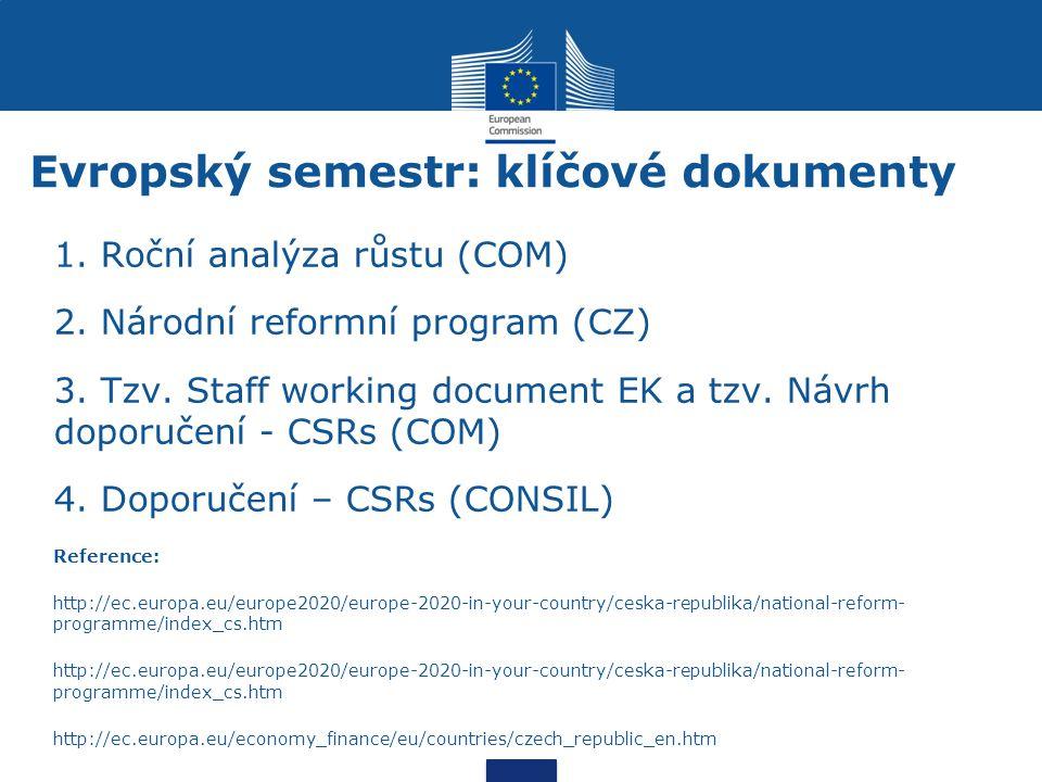 Evropský semestr: klíčové dokumenty 1. Roční analýza růstu (COM) 2. Národní reformní program (CZ) 3. Tzv. Staff working document EK a tzv. Návrh dopor