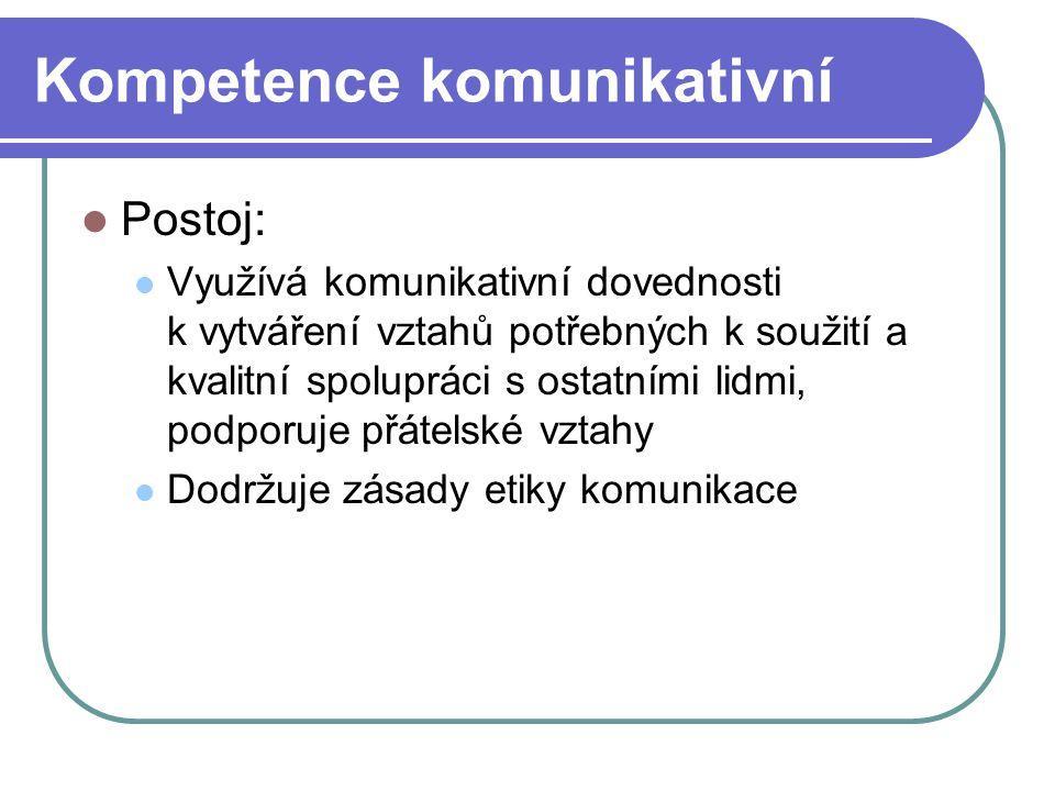 Kompetence komunikativní Postoj: Využívá komunikativní dovednosti k vytváření vztahů potřebných k soužití a kvalitní spolupráci s ostatními lidmi, pod