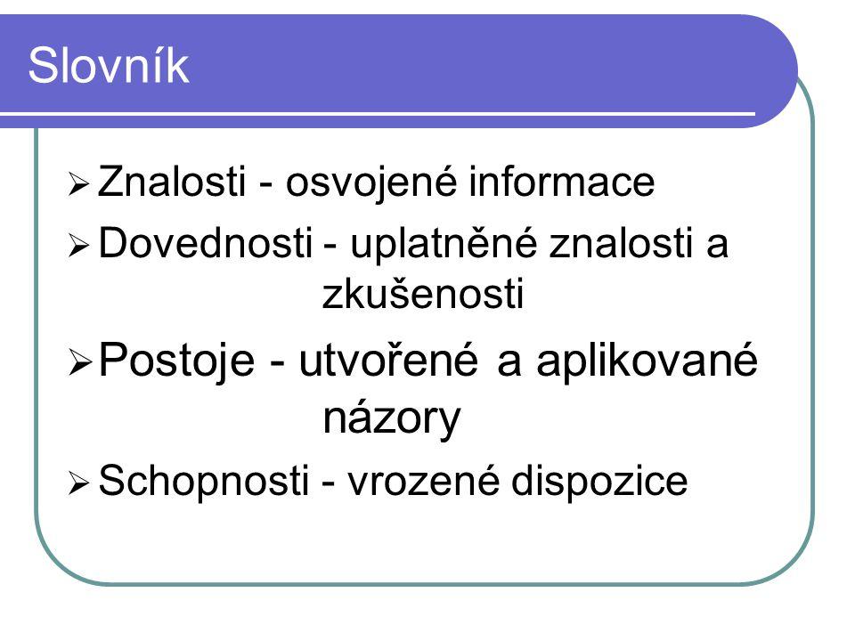 Slovník  Znalosti - osvojené informace  Dovednosti - uplatněné znalosti a zkušenosti  Postoje - utvořené a aplikované názory  Schopnosti - vrozené