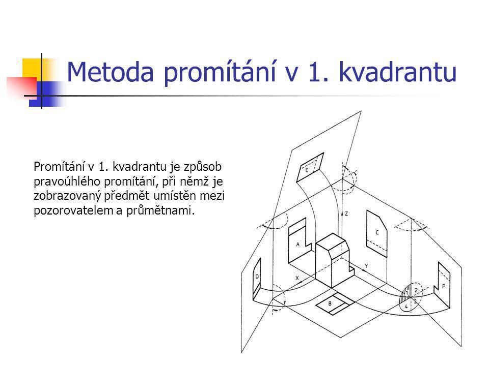 Metoda promítání v 1. kvadrantu Promítání v 1. kvadrantu je způsob pravoúhlého promítání, při němž je zobrazovaný předmět umístěn mezi pozorovatelem a