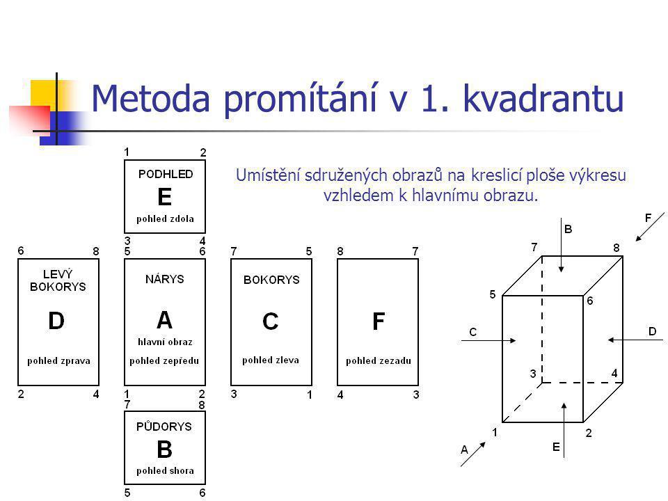 Metoda promítání v 1. kvadrantu Umístění sdružených obrazů na kreslicí ploše výkresu vzhledem k hlavnímu obrazu.