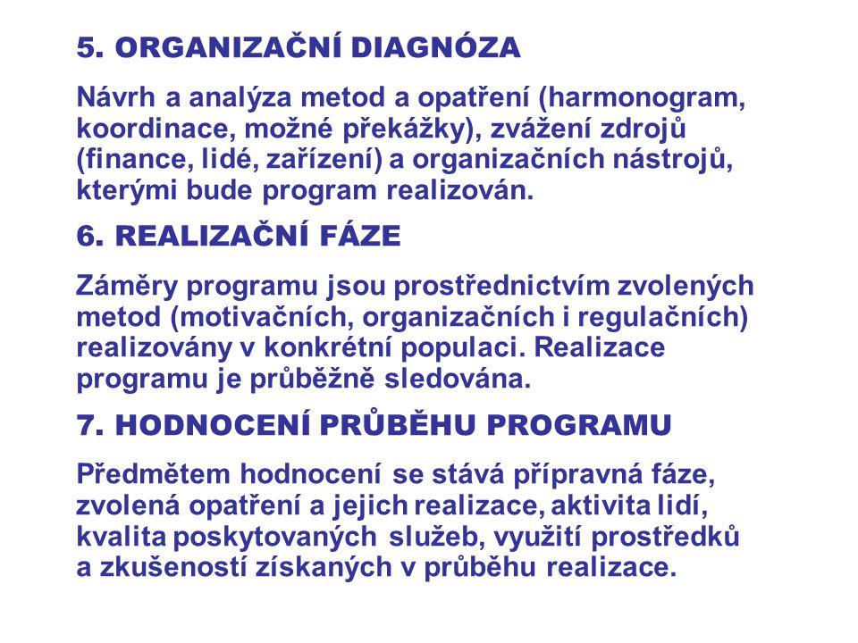5. ORGANIZAČNÍ DIAGNÓZA Návrh a analýza metod a opatření (harmonogram, koordinace, možné překážky), zvážení zdrojů (finance, lidé, zařízení) a organiz