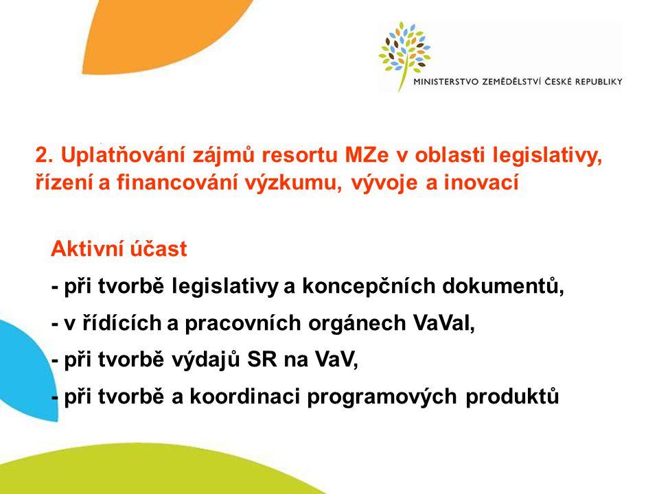 MZe – uplatňování zájmů resortu 2.