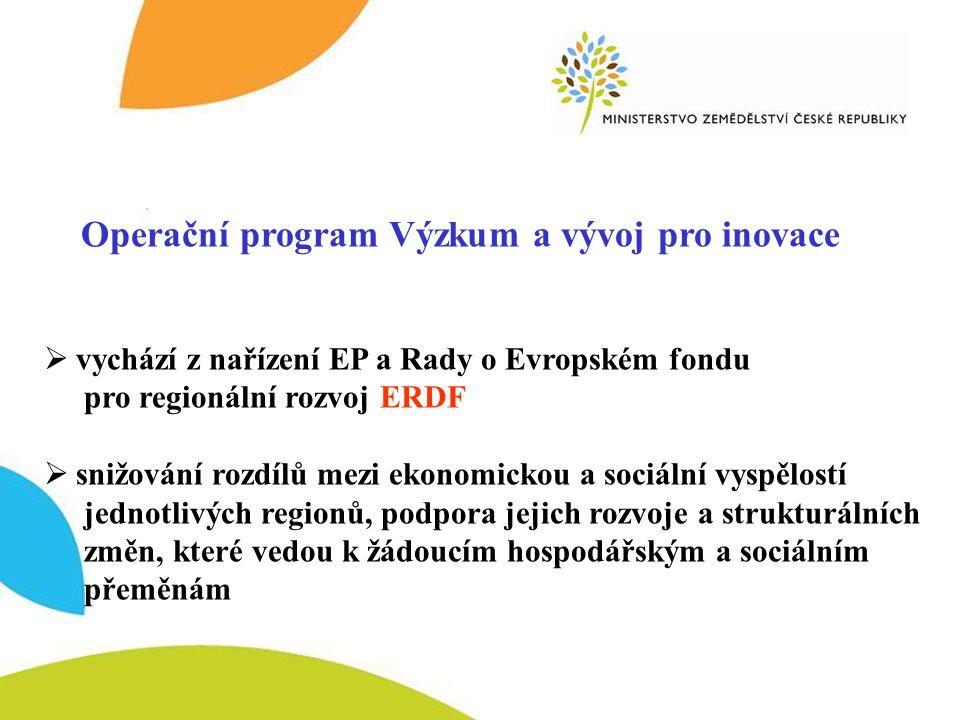 Operační program Výzkum a vývoj pro inovace 2007-2013 Operační program Výzkum a vývoj pro inovace  vychází z nařízení EP a Rady o Evropském fondu pro regionální rozvoj ERDF  snižování rozdílů mezi ekonomickou a sociální vyspělostí jednotlivých regionů, podpora jejich rozvoje a strukturálních změn, které vedou k žádoucím hospodářským a sociálním přeměnám