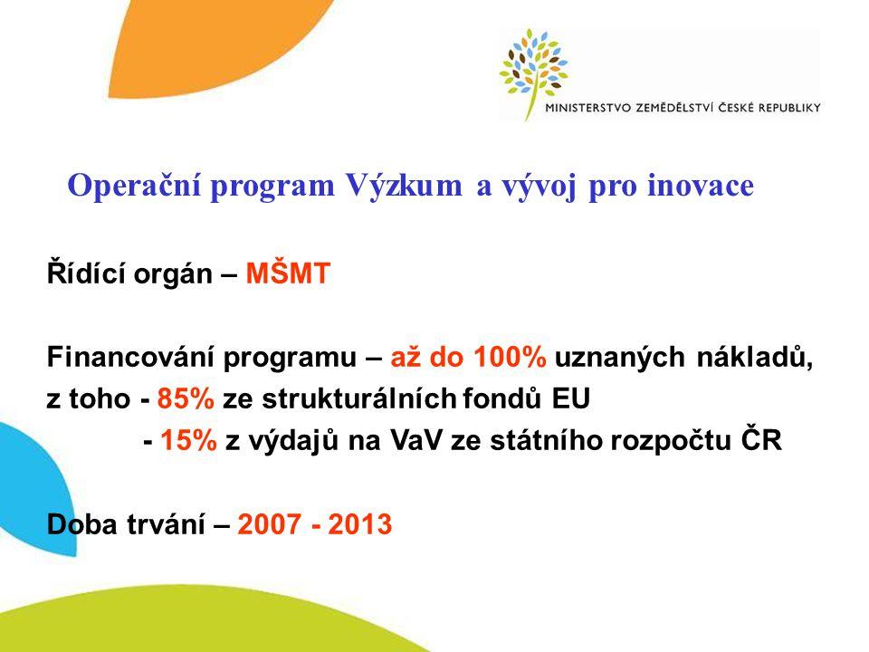 OP VaVpI Operační program Výzkum a vývoj pro inovace Řídící orgán – MŠMT Financování programu – až do 100% uznaných nákladů, z toho - 85% ze strukturálních fondů EU - 15% z výdajů na VaV ze státního rozpočtu ČR Doba trvání – 2007 - 2013