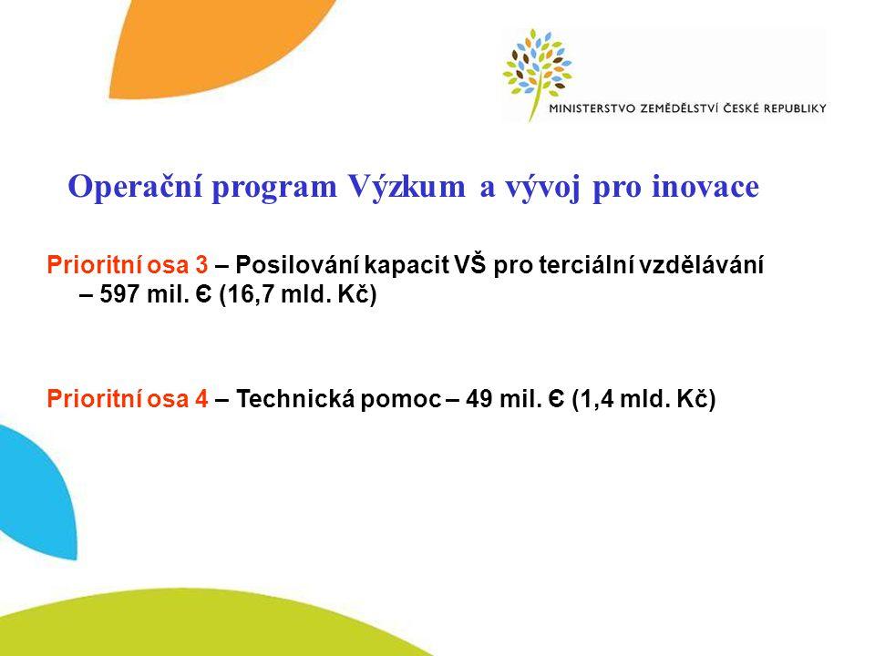 OP VaVpI – osa 3 a 4 Operační program Výzkum a vývoj pro inovace Prioritní osa 3 – Posilování kapacit VŠ pro terciální vzdělávání – 597 mil.