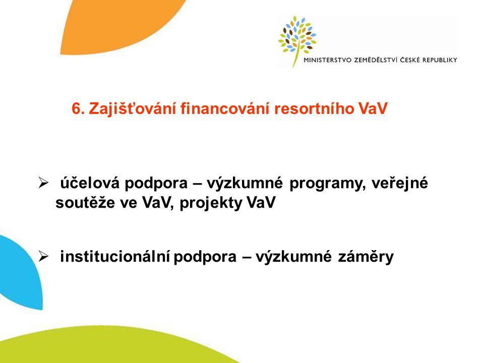 Financování VaV 6.