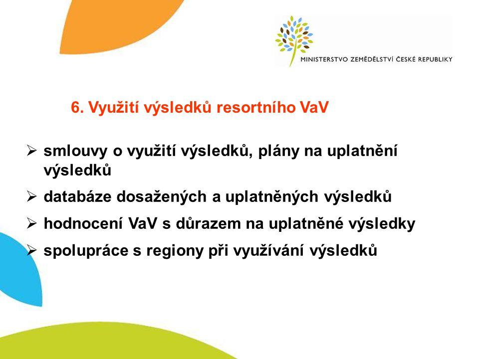 Využití výsledků VaV 6.