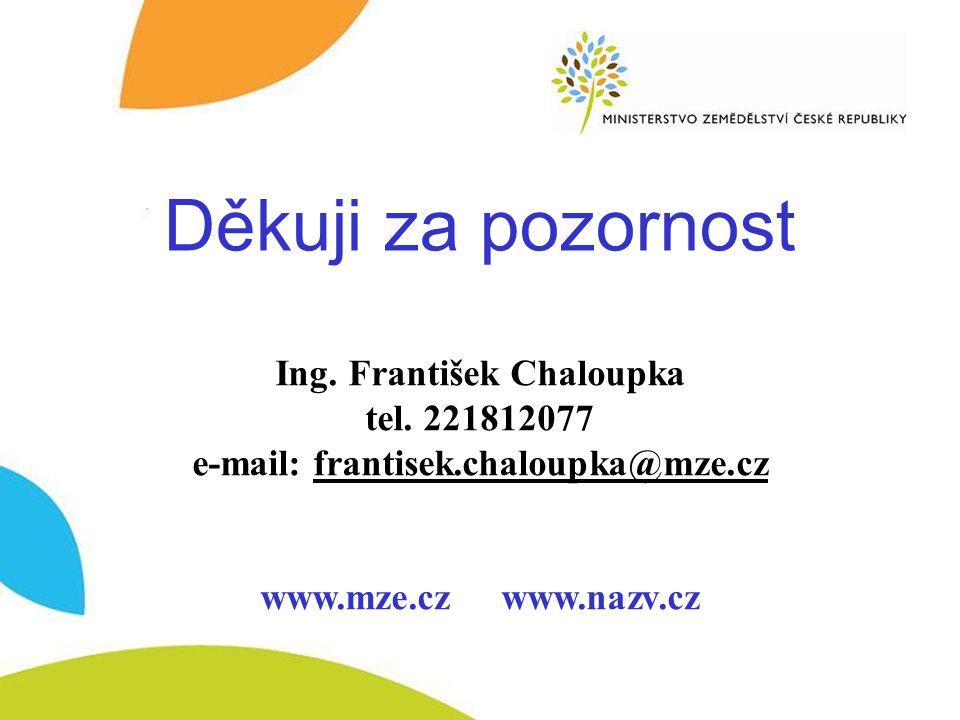 Závěr Ing. František Chaloupka tel.