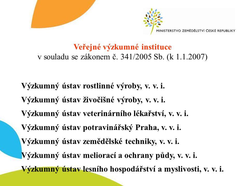 Veřejné výzkumné instituce Výzkumný ústav rostlinné výroby, v.