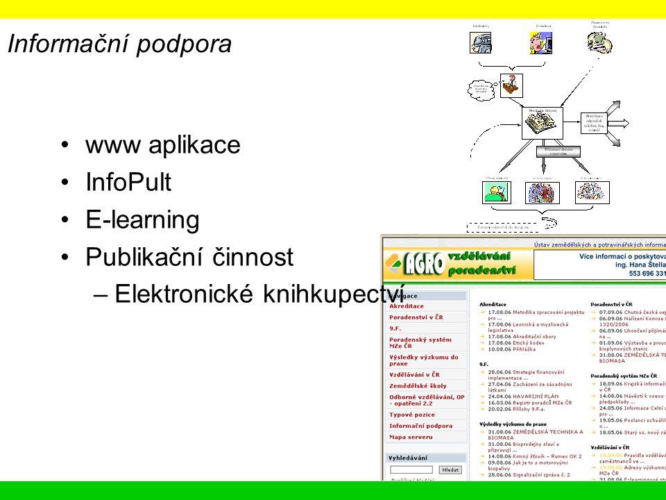 Informační podpora www aplikace InfoPult E-learning Publikační činnost –Elektronické knihkupectví