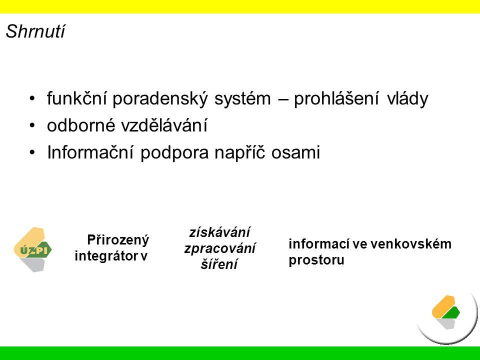 Shrnutí funkční poradenský systém – prohlášení vlády odborné vzdělávání Informační podpora napříč osami Přirozený integrátor v získávání zpracování šíření informací ve venkovském prostoru