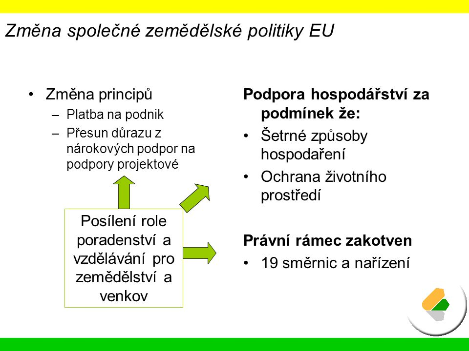 Budování poradenského systému členskými státy Article 13 By 1 January 2007, Member States shall set up a system of advising farmers on land and farm anagement (hereinafter referred to as the 'farm advisory system ) operated by one or more designated authorities or by private bodies.