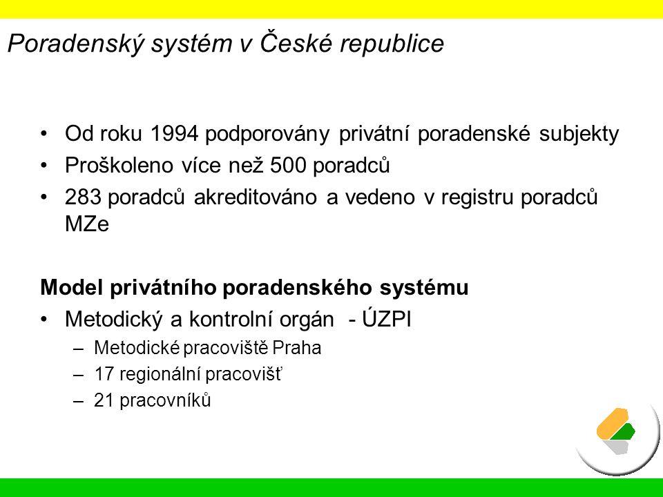 Poradenský systém v České republice Od roku 1994 podporovány privátní poradenské subjekty Proškoleno více než 500 poradců 283 poradců akreditováno a v