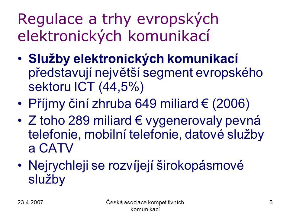 23.4.2007Česká asociace kompetitivních komunikací 5 Regulace a trhy evropských elektronických komunikací Služby elektronických komunikací představují největší segment evropského sektoru ICT (44,5%) Příjmy činí zhruba 649 miliard € (2006) Z toho 289 miliard € vygenerovaly pevná telefonie, mobilní telefonie, datové služby a CATV Nejrychleji se rozvíjejí širokopásmové služby