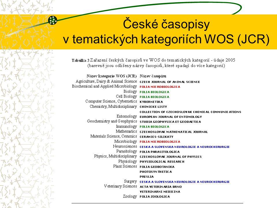 České časopisy v tematických kategoriích WOS (JCR)