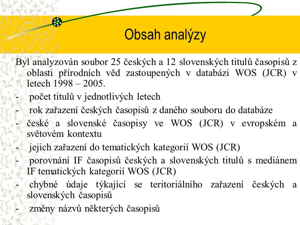 Obsah analýzy Byl analyzován soubor 25 českých a 12 slovenských titulů časopisů z oblasti přírodních věd zastoupených v databázi WOS (JCR) v letech 1998 – 2005.