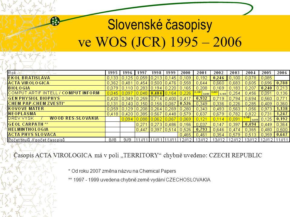 """Slovenské časopisy ve WOS (JCR) 1995 – 2006 * Od roku 2007 změna názvu na Chemical Papers ** 1997 - 1999 uvedena chybně země vydání CZECHOSLOVAKIA Časopis ACTA VIROLOGICA má v poli """"TERRITORY chybně uvedeno: CZECH REPUBLIC"""
